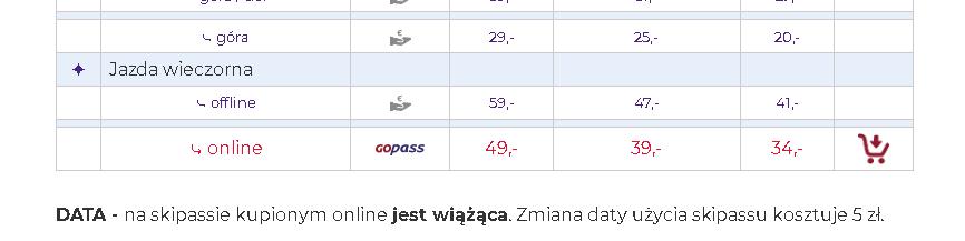 Karta Gopass Pl Strona 2 Polska Skionline Pl Forum Narciarskie